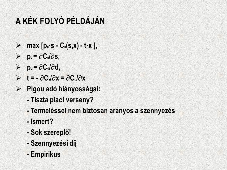 A KÉK FOLYÓ PÉLDÁJÁN max [ps·s - Cs(s,x) - t·x ], ps = Cs/s,